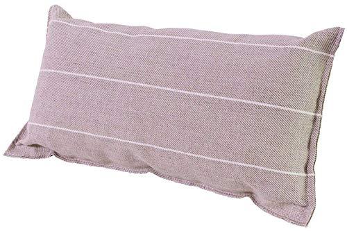 Karibu Saunakissen, hitzebeständing